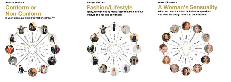 Salon ideas wheel of fashion